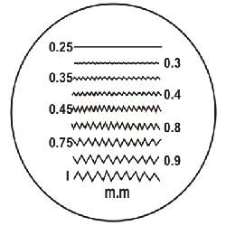 Scale Patterns of Contact Reticules Thread Size mm